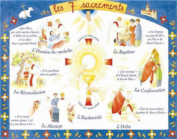 Les sept sacrements - Carte postale